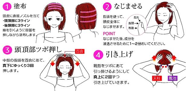 ルルシアマッサージ方法1